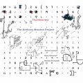 Thumbscrew - The Anthony Braxton Project (2020)